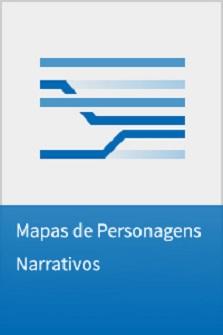 Mapas Narrativos de Personagens