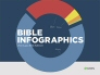 Bible Infographics from Logos Bible Software