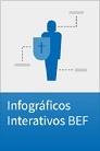 Infográficos Interativos da Bíblia de Estudo Faithlife
