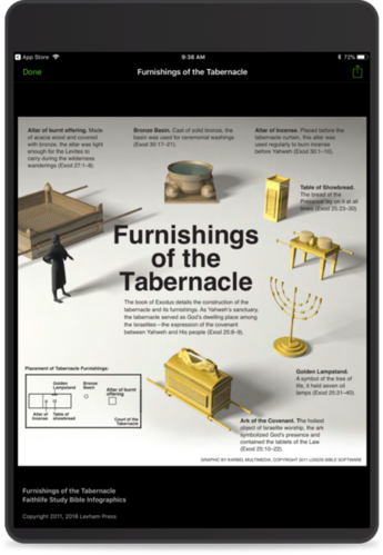 Furnishings of the Tabernacle interactive